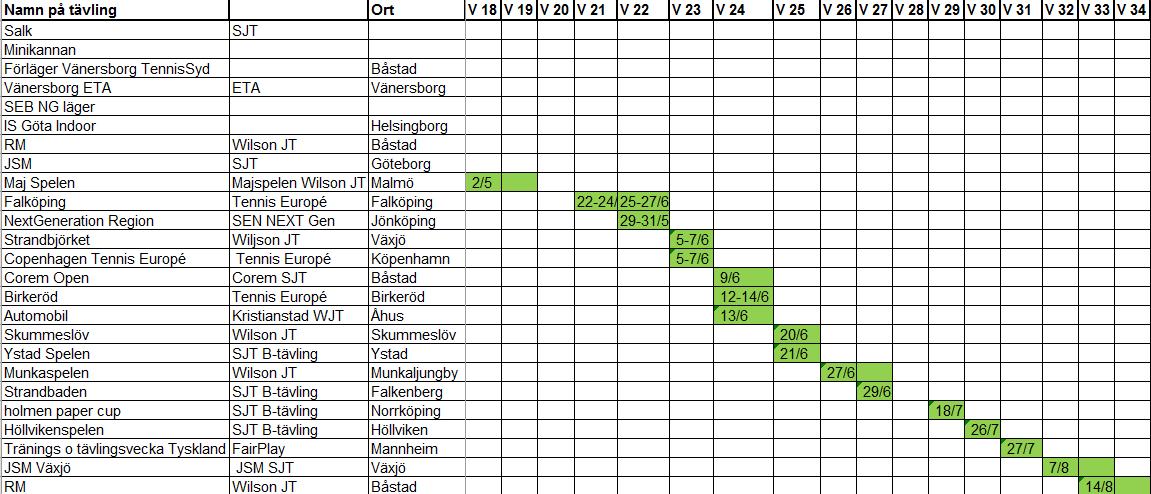 Tävlingsschema_2015