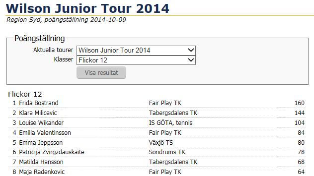 Wilson_Tour_2014